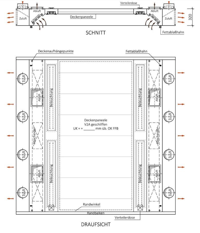 gro fl chenablufthauben 2r va. Black Bedroom Furniture Sets. Home Design Ideas